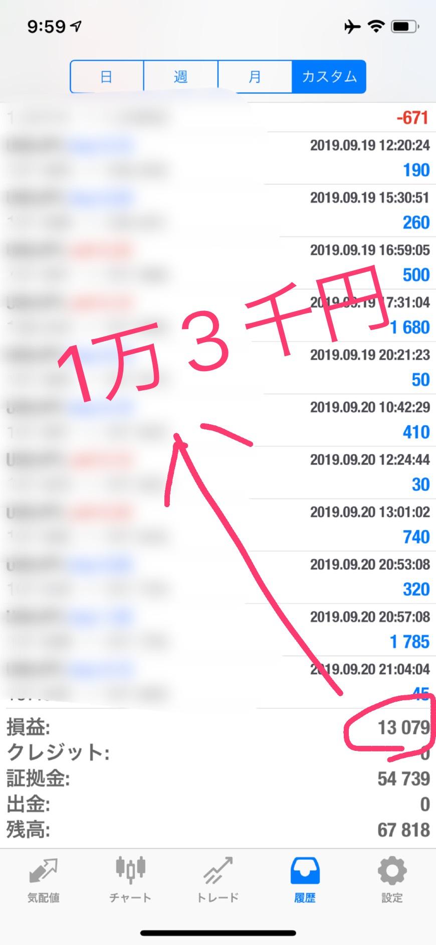 【10万→100万チャレンジ】今週は失敗しました〜